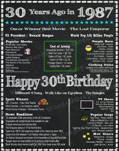 1987 Year You Were Born 30th Birthday Chalkboard by WordsNGraphics