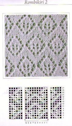 Haapsalu sall - вязанная реликвия эстонские шали Lace Knitting Stitches, Crochet Stitches Patterns, Knitting Charts, Lace Patterns, Knitting Patterns Free, Stitch Patterns, Lace Doilies, Knitted Shawls, Crochet Lace