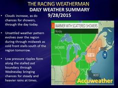 Unsettled weather returns to the region through midweek
