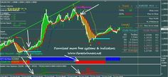 forex trading strategies Profit Forex System for You. Profit Forex System is a one of the best forex system for the beginners. when about Forex strategies,