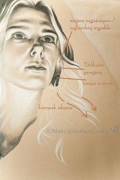 Artystyczne Ciekawostki Marcysibush: Jak rysować loki w technice Ołówka i Białej Kredki