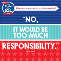 No line at the Oval Office? Our 2016 State of the Kid survey found that the majority of kids aren't interested in running