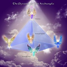 The Pyramid Of The Archangels Digital Art - Endre Balogh