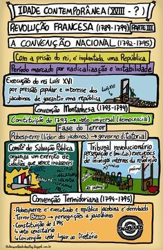 História em Quadrinhos!: Revolução Francesa - Idade Contemporânea - Parte III (A Convenção Nacional)