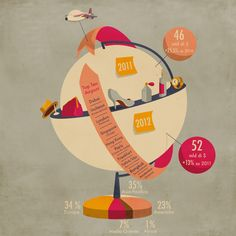 "24Moda ""Travel Retail"" - Il Sole 24 Ore by Giordano Poloni, via Behance"