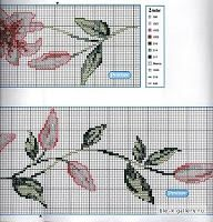 Angela Embroidery: many of the charts this week copied orkut Sandra Pazetto, she does beautiful work! It's worth looking ...