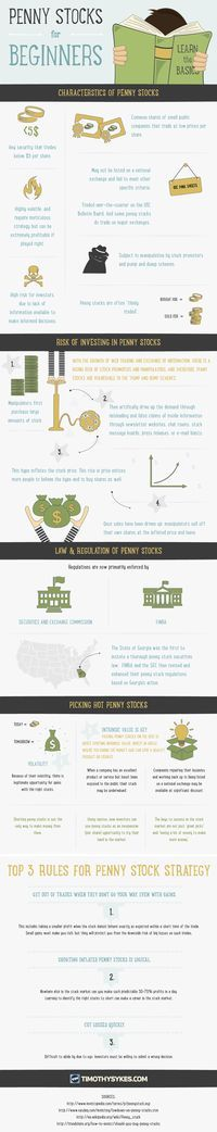 Penny Stocks for Beginners [Infographic] - Timothy Sykes