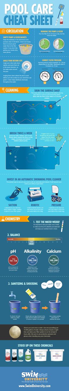 Swimming Pool Care The Pool Care Cheat Sheet is a single graphic helps you stay on track with pool maintenance, pool cleaning and adding the right pool chemicals. Plenty of DIY tips for your swimming pool! Pool Spa, My Pool, Above Ground Pool, In Ground Pools, Pool Piscina, Piscine Diy, Living Pool, Pool Hacks, Swimming Pool Cleaners