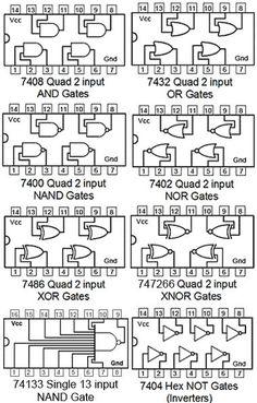 fig 2 1 1 logic gates from the 74 series ttl ic family lojik rh pinterest co uk