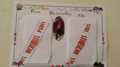INFANTILCASTELL: materiales, fichas, recursos educación infantil : PROJECTE SUPERHEROIS