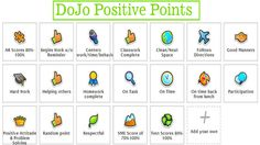 Personally, I design my categories of positive skills and negative behaviors on Class Dojo to visually deliver rewards and punishments in real time. Collected, these constitute a behavior rubric that is electronically recorded with each class.