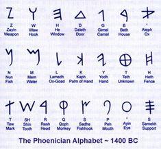 Alfabeto paleo-hebreo