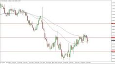 EUR/USD Technical Analysis for February 09 2017 by FXEmpire.com [Tags: FOREX TRADING METHODS 2017 Analysis EUR/USD February FXEmpire.com Technical]