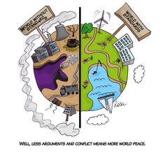 Which do you want to live in?  www.humanresourcesglobal.com