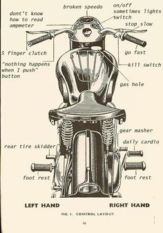A standard guide to early Brit Motos. Blitz Motorcycles, British Motorcycles, Vintage Motorcycles, Custom Motorcycles, Motorcycle Posters, Motorcycle Style, Classic Motorcycle, Classic Bikes, Royal Enfield