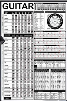 Guitar Power Chords, Guitar Chords And Scales, Music Theory Guitar, Guitar Chords Beginner, Music Guitar, Guitar Fretboard Chart, Guitar Chord Chart, Ukulele, Guitar Scales Charts