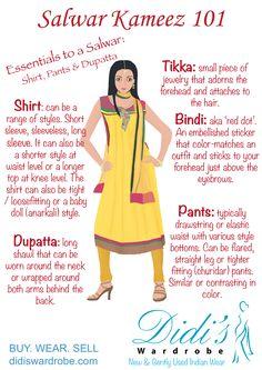 How to Wear an Indian Salwar Kameez