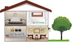 Go through this quick checklist to secure your home before a vacation. Tell a neighbor of your plans. Make arrangements for mail, pets, and plants and Vastu Shastra, Property Development, Home Upgrades, Best Investments, Best Wordpress Themes, Investment Property, House Rooms, Beach Trip, Travel Usa