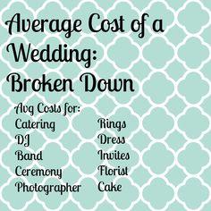 Average Cost Of A Wedding 27 000 Reception Venue 12 000 Reception