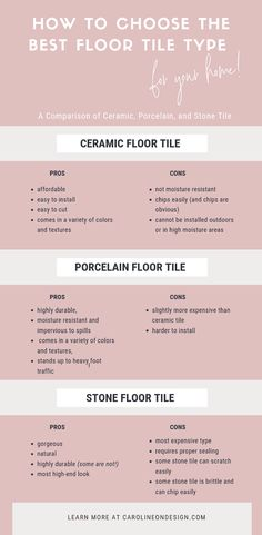 flooring material How to Choose the Best Floor Tile Type a Comparison Types Of Floor Tiles, Best Floor Tiles, Ceramic Floor Tiles, Stone Tile Flooring, Stone Tiles, Bathroom Flooring, Best Flooring, Flooring Types, Flooring Options