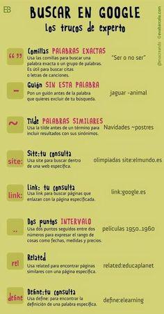 trucos de buscador google Content Manager, Study Techniques, Little Bit, Flipped Classroom, Spanish Classroom, Community Manager, School Hacks, Study Motivation, Study Tips