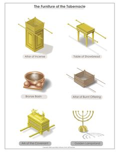 Furniture Of The Tabernacle Black Models Picture