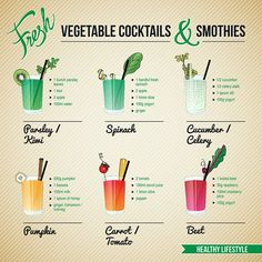 Here are tips for great vegetable smoothies! We know that the fruit is more popular, but smoothies from vegetable are delicious too. Try it!