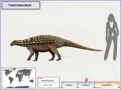 Tianchisaurus by cisiopurple on DeviantArt Real Dinosaur, Dinosaur Art, Reptiles, Chibi, Jurassic Park World, Extinct Animals, Prehistoric Creatures, Weird Creatures, Star Vs The Forces
