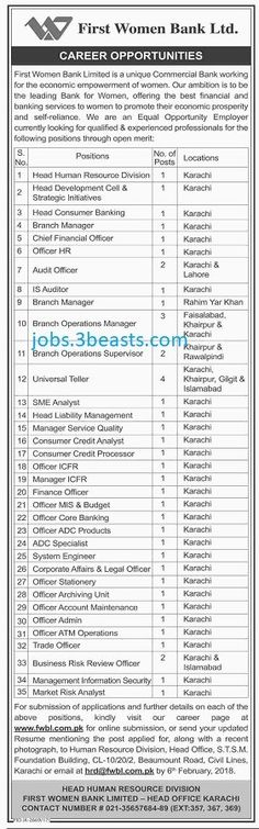 National Accountability Bureau Balochistan Jobs Advertisement Date