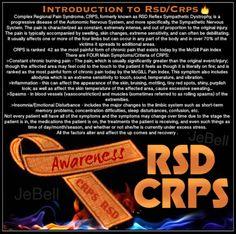 Introduction to crps Rsd Fatigue Causes, Chronic Fatigue Symptoms, Chronic Migraines, Chronic Fatigue Syndrome, Chronic Pain, Fibromyalgia, Tension Headache, Headache Relief, Complex Migraine
