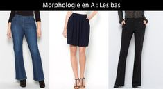 morphologie-a-pyramide-bas