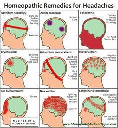 Homeopathy for Headaches Natural Headache Remedies, Homeopathic Remedies, Natural Health Remedies, Natural Cures, Natural Healing, Natural Life, Natural Foods, Natural Beauty, Bloating Remedies
