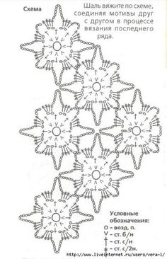 Mis Pasatiempos Amo el Crochet: Patrones gratis de chal en ganchillo