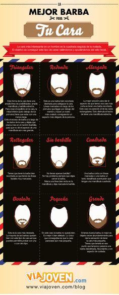 Esta es una guía de barbas para que aprendáis cómo elegir los mejores cortes…