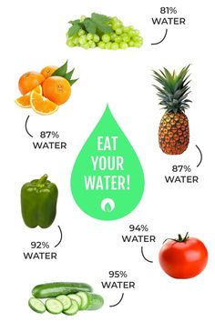 """Are you """"eating your water"""" as much as you're drinking your water? It's easy to overlook this one! Water comes not just in a glass, but on the plate too. For those who can't seem to drink enough water or who want to supplement their intake, try eating more high water foods. Organic Recipes, Vegan Recipes, Detox Organics, Natural Detox, Detox Your Body, Natural Beauty Tips, Superfoods, Diet Tips, Weight Loss Tips"""