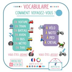 """FrenchBook — """"c'est"""" ou """"il est"""" ? French Language Lessons, French Lessons, Spanish Lessons, Grammar Lessons, French Flashcards, French Worksheets, French Expressions, Study French, Learn French"""