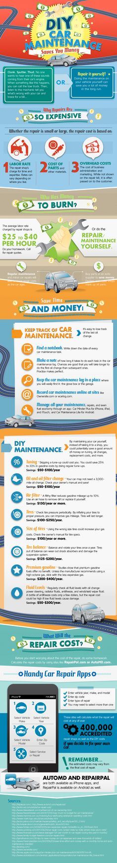 How Much You Could Save If You Did Car Maintenance Yourself infographic
