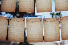 lista com os nomes em ordem alfabética