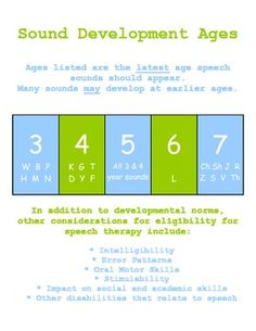 Freebie! Speech Therapy Age Development for Articulation