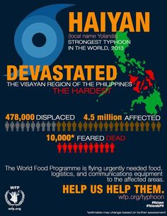 2.5 million people in the Philippines are in need of emergency food assistance. Our partner, the World Food Programme, is leading the charge in relief efforts, mobilizing 44 metric tons of food to the region.  Our friends at Lifeway Kefir have also answered the call. Until 12/17, whenever you use Charity Miles (for any charity), Lifeway will donate an additional 25¢ per mile to WFP. That's 50¢ per mile when using the app for WFP— enough to feed two people with each mile.