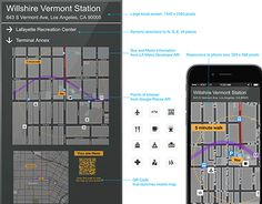 Park Here L.A. — Parking Kiosks for Urban Wayfinding