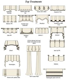 Kitchen Window Treatments Ideas Deals 149 Best Images Treatment More Cornices Valance Living Room Curtains