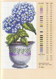 Fans de Fleurs: Pour Fleurir vos Maisons! - Le Blog des Dames