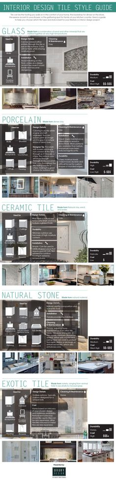 tile types style interior design