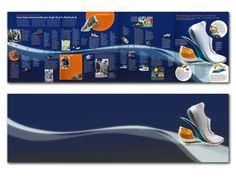 0248 Evonik-Magazin – Soccer Shoe Development over the Years # infographics timeline