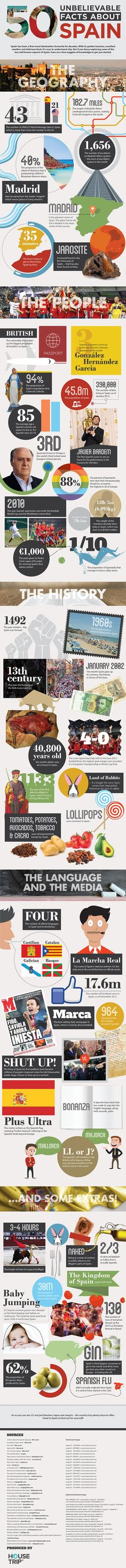 50 Facts About Spain Infographic Get answers to all your questions with #TheLightApp . Get your personal answering expert http://www.thelightapp.com/