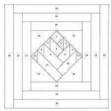 Resultado de imagen para patchwork log cabin patrones gratis