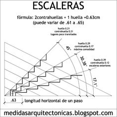 Para máxima comodidad las escaleras (gradas) tendrán una huella de 0.29 cm y una contrahuella de 0.17 cm.  Para escaleras o gradas exteriores o más relajadas la huella será de 0.39 cm. y la contrahuella de 0.12 cm.