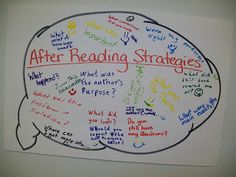 Reading Thought Bubbles - questions for before reading, during reading, after reading, nonfiction, fiction, and making connections!