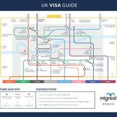 Having trouble navigating the UK immigration system? We used the template of the London Tube map to educate and help anyone to find out their best vis